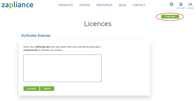 License_overview
