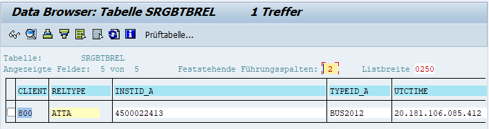 SRGBTBREL-verknuepfungen-im-gos-umfeld-detail