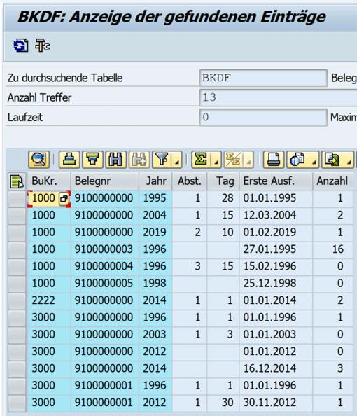 BKDF Anzahl an Dauerbuchungen in SAP