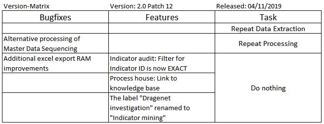 2_0_patch_12