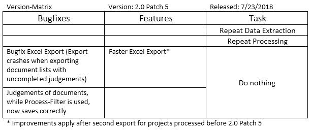 2_0_patch_5