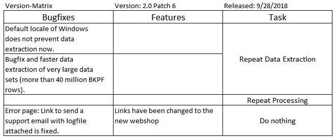 2_0_patch_6-1
