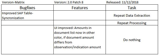 2_0_patch_8