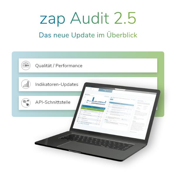 Das zap Audit update im Überblick
